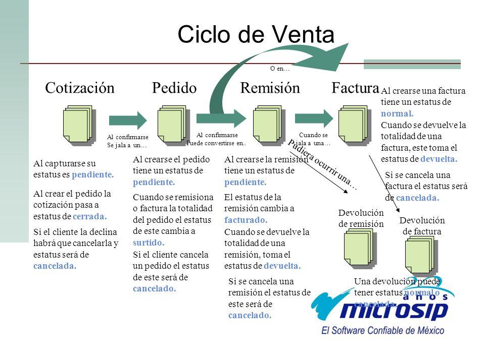 Emisores Factura Electrónica Requisitos.