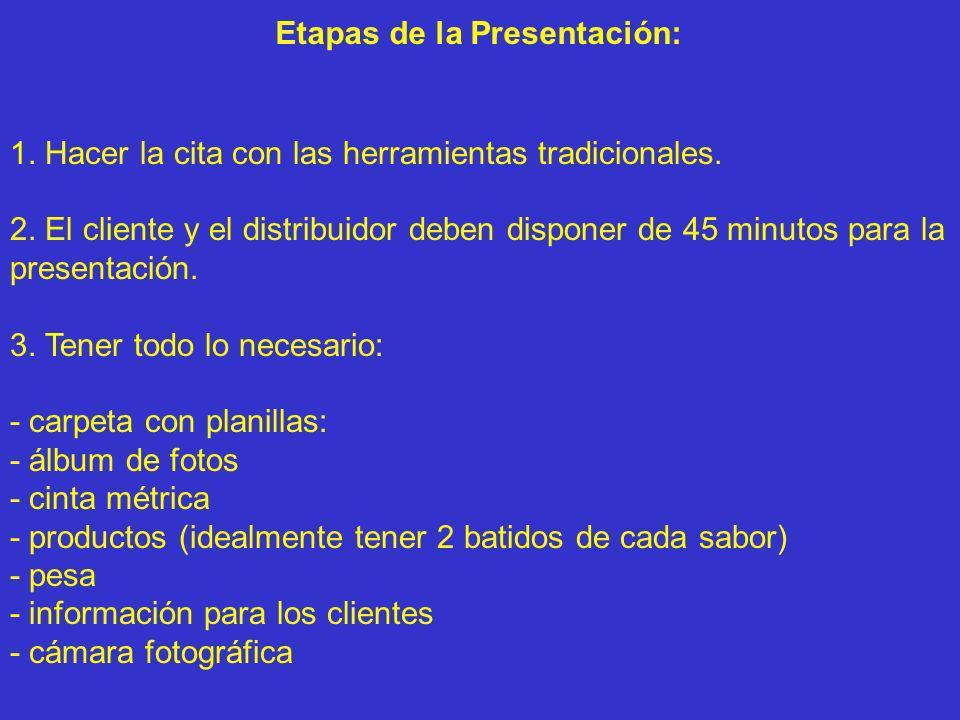 1. Hacer la cita con las herramientas tradicionales. 2. El cliente y el distribuidor deben disponer de 45 minutos para la presentación. 3. Tener todo
