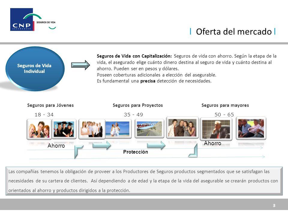 3 3 l Oferta del mercado l Seguros de Vida Individual Seguros de Vida con Capitalización: Seguros de vida con ahorro.