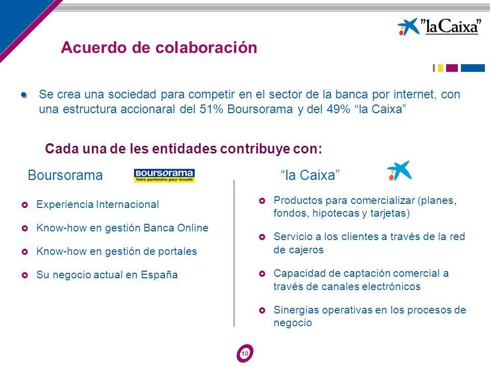 10 Productos para comercializar (planes, fondos, hipotecas y tarjetas) Servicio a los clientes a través de la red de cajeros Capacidad de captación co