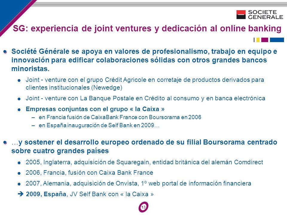 13 Société Générale se apoya en valores de profesionalismo, trabajo en equipo e innovación para edificar colaboraciones sólidas con otros grandes bancos minoristas.