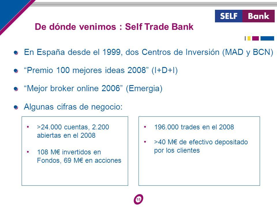18 De dónde venimos : Self Trade Bank En España desde el 1999, dos Centros de Inversión (MAD y BCN) Premio 100 mejores ideas 2008 (I+D+I) Mejor broker