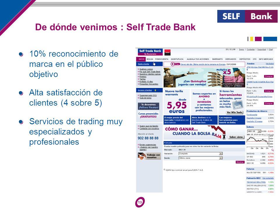 19 De dónde venimos : Self Trade Bank 10% reconocimiento de marca en el público objetivo Alta satisfacción de clientes (4 sobre 5) Servicios de tradin