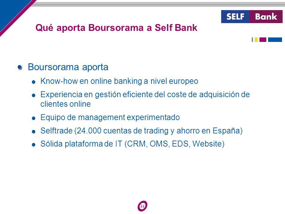 22 Boursorama aporta Know-how en online banking a nivel europeo Experiencia en gestión eficiente del coste de adquisición de clientes online Equipo de