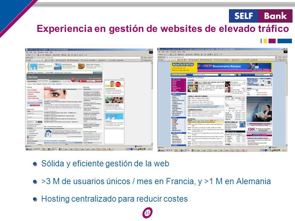 23 Sólida y eficiente gestión de la web >3 M de usuarios únicos / mes en Francia, y >1 M en Alemania Hosting centralizado para reducir costes Experien