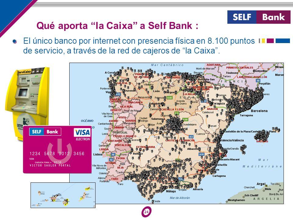 24 El único banco por internet con presencia física en 8.100 puntos de servicio, a través de la red de cajeros de la Caixa. Qué aporta la Caixa a Self