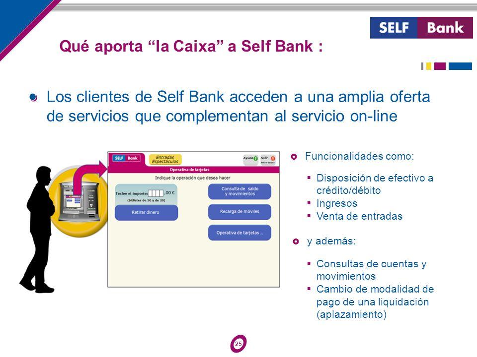 25 Disposición de efectivo a crédito/débito Ingresos Venta de entradas Los clientes de Self Bank acceden a una amplia oferta de servicios que compleme
