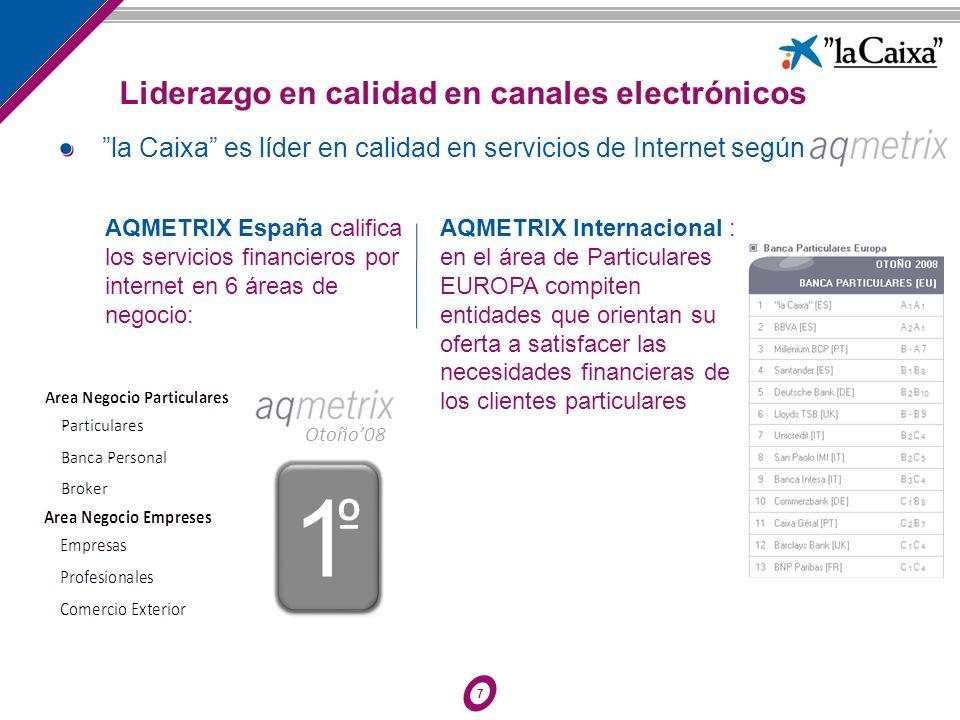 7 la Caixa es líder en calidad en servicios de Internet según AQMETRIX España califica los servicios financieros por internet en 6 áreas de negocio: 1