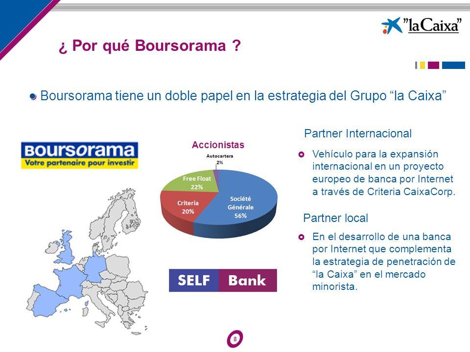 8 Vehículo para la expansión internacional en un proyecto europeo de banca por Internet a través de Criteria CaixaCorp. En el desarrollo de una banca