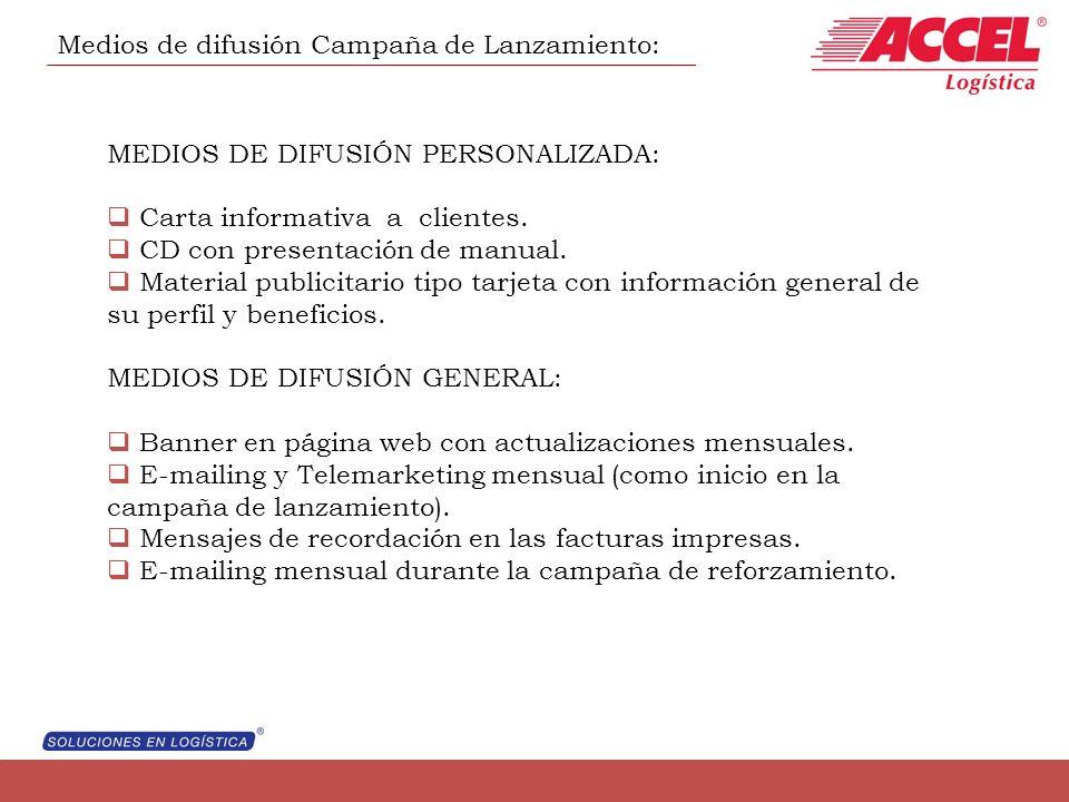 Medios de difusión Campaña de Lanzamiento: MEDIOS DE DIFUSIÓN PERSONALIZADA: Carta informativa a clientes. CD con presentación de manual. Material pub