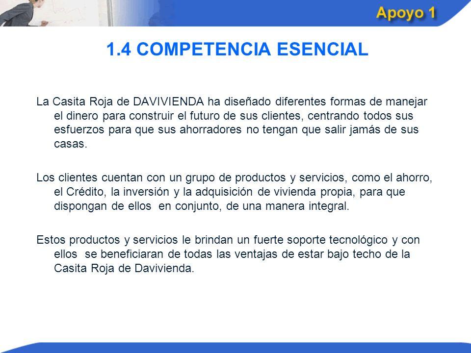 1.4 COMPETENCIA ESENCIAL La Casita Roja de DAVIVIENDA ha diseñado diferentes formas de manejar el dinero para construir el futuro de sus clientes, cen