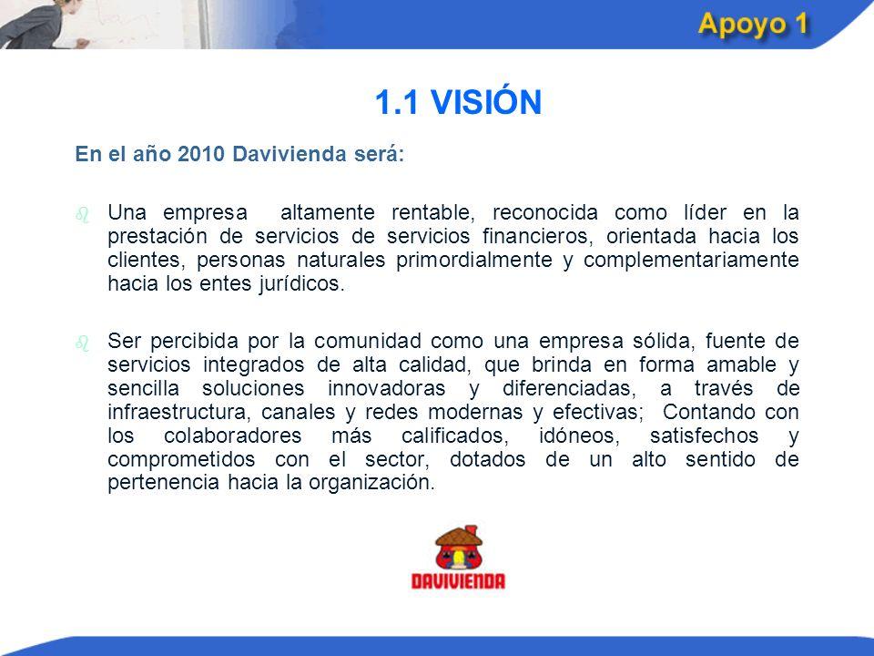 1.1 VISIÓN En el año 2010 Davivienda será: b b Una empresa altamente rentable, reconocida como líder en la prestación de servicios de servicios financ