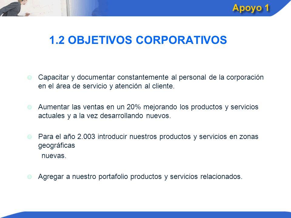 1.2 OBJETIVOS CORPORATIVOS J J Capacitar y documentar constantemente al personal de la corporación en el área de servicio y atención al cliente. J J A