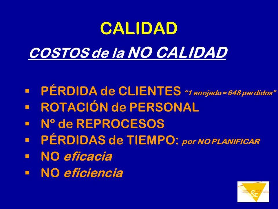 CALIDAD COSTOS de la NO CALIDAD PÉRDIDA de CLIENTES 1 enojado = 648 perdidos ROTACIÓN de PERSONAL Nº de REPROCESOS PÉRDIDAS de TIEMPO: por NO PLANIFIC