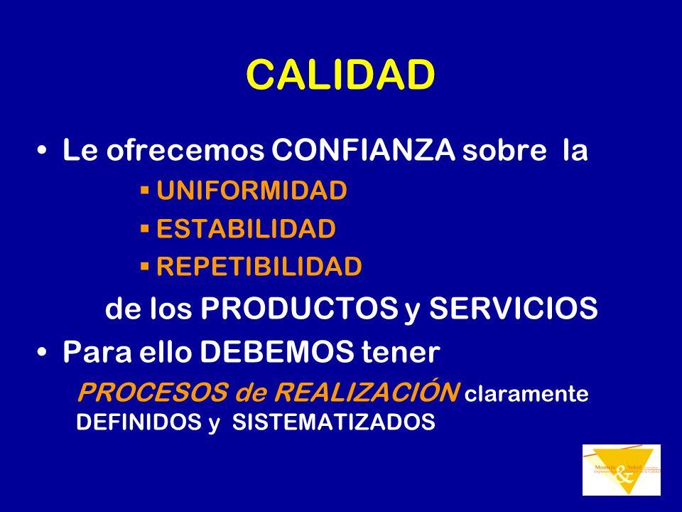 CALIDAD Le ofrecemos CONFIANZA sobre la UNIFORMIDAD ESTABILIDAD REPETIBILIDAD de los PRODUCTOS y SERVICIOS Para ello DEBEMOS tener PROCESOS de REALIZA