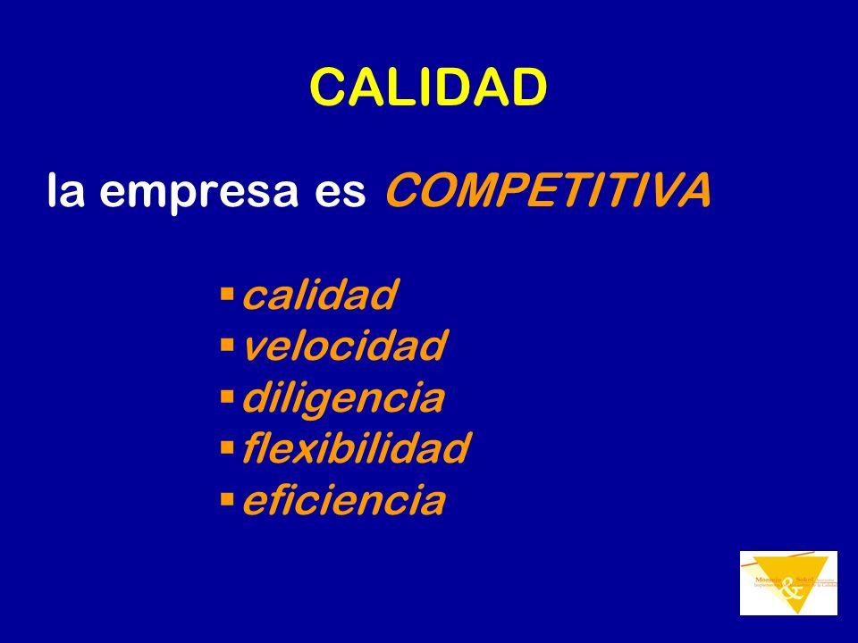 CALIDAD la empresa es COMPETITIVA calidad velocidad diligencia flexibilidad eficiencia