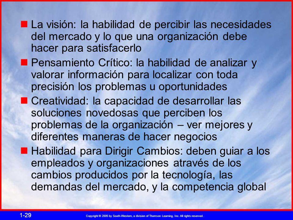 Copyright © 2005 by South-Western, a division of Thomson Learning, Inc. All rights reserved. 1-29 La visión: la habilidad de percibir las necesidades