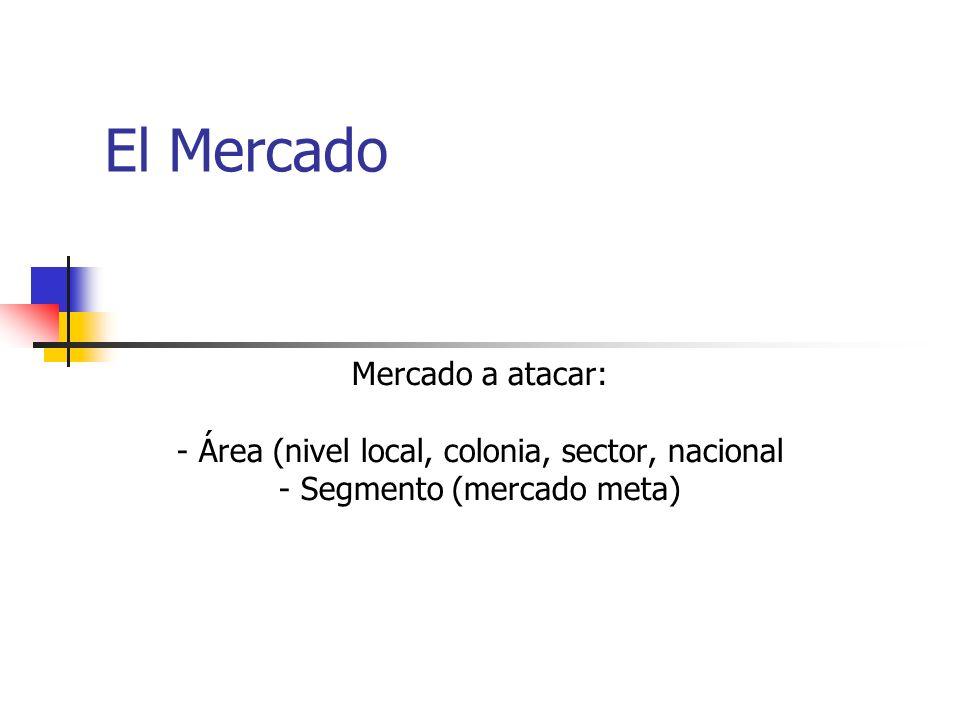 El Mercado Mercado a atacar: - Área (nivel local, colonia, sector, nacional - Segmento (mercado meta)