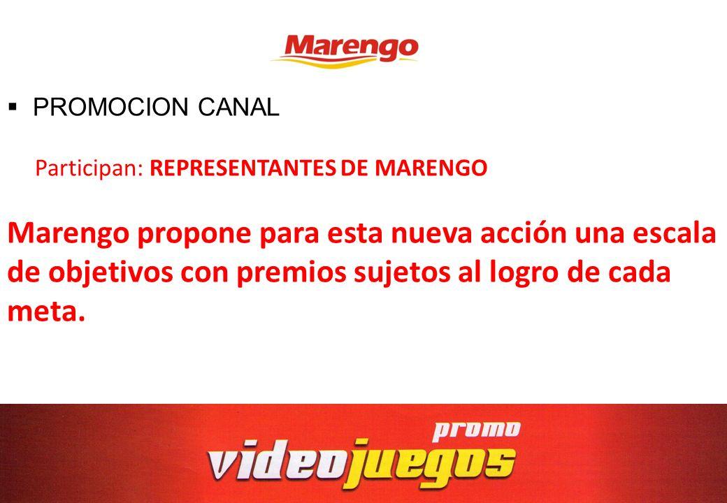 PROMOCION CANAL Participan: REPRESENTANTES DE MARENGO Marengo propone para esta nueva acción una escala de objetivos con premios sujetos al logro de c