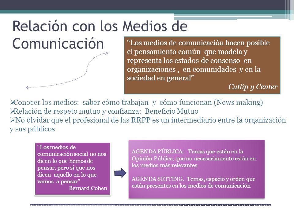 Relación con los Medios de Comunicación Los medios de comunicación hacen posible el pensamiento común que modela y representa los estados de consenso