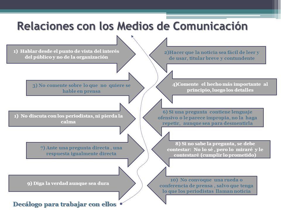 Relaciones con los Medios de Comunicación 1) Hablar desde el punto de vista del interés del público y no de la organización 2)Hacer que la noticia sea