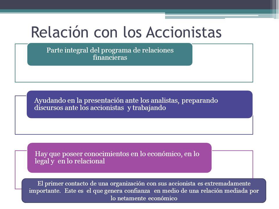 Relación con los Accionistas Parte integral del programa de relaciones financieras Ayudando en la presentación ante los analistas, preparando discurso
