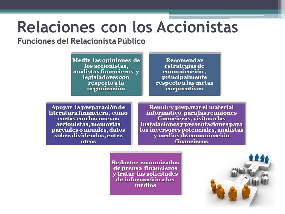 Funciones del Relacionista Público Relaciones con los Accionistas Funciones del Relacionista Público Medir las opiniones de los accionistas, analistas
