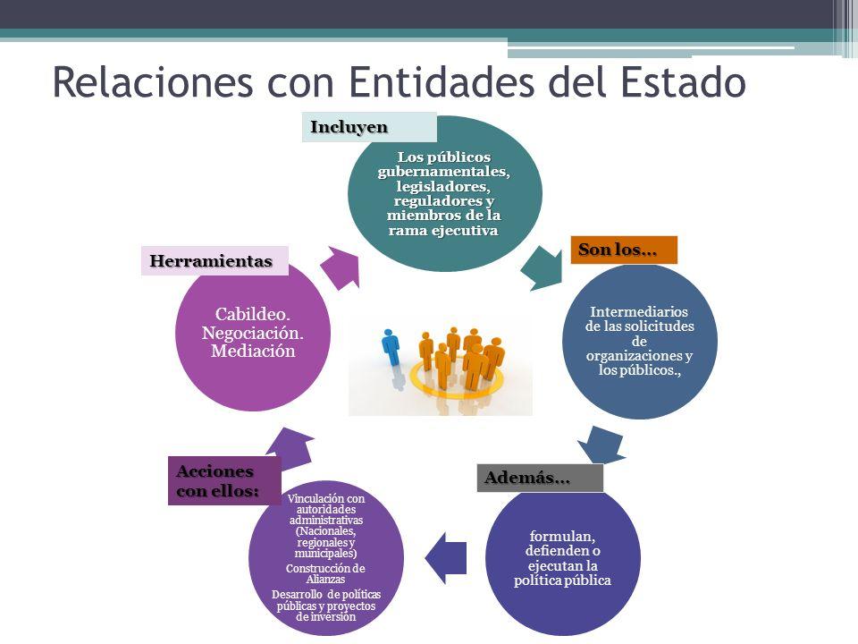 Los públicos gubernamentales, legisladores, reguladores y miembros de la rama ejecutiva Intermediarios de las solicitudes de organizaciones y los públ