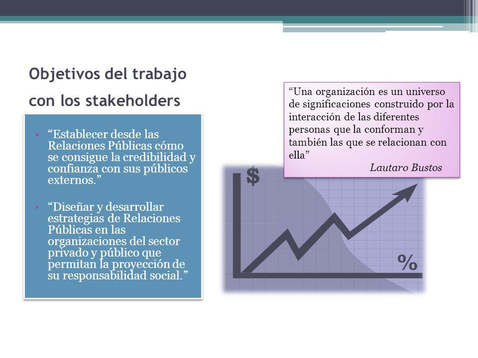 Conceptualización Relaciones Públicas PARA ESTABLECER ESTRATEGIAS: hay que partir del conocimiento del público y tener claridad en el objetivo.