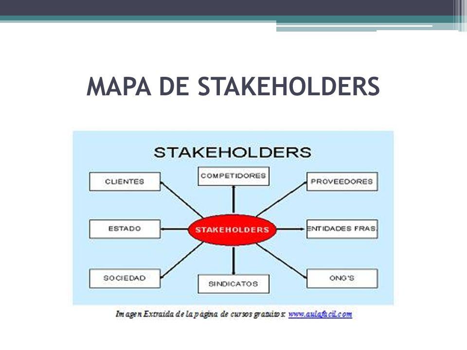 Conclusiones Para establecer unas relaciones adecuadas con los stakeholders, deben conocerse sus necesidades, aspiraciones, evocaciones, solo así se pueden construir puentes de empatía que contribuyen a que la comunicación fluya de manera adecuada y por ende formadora.
