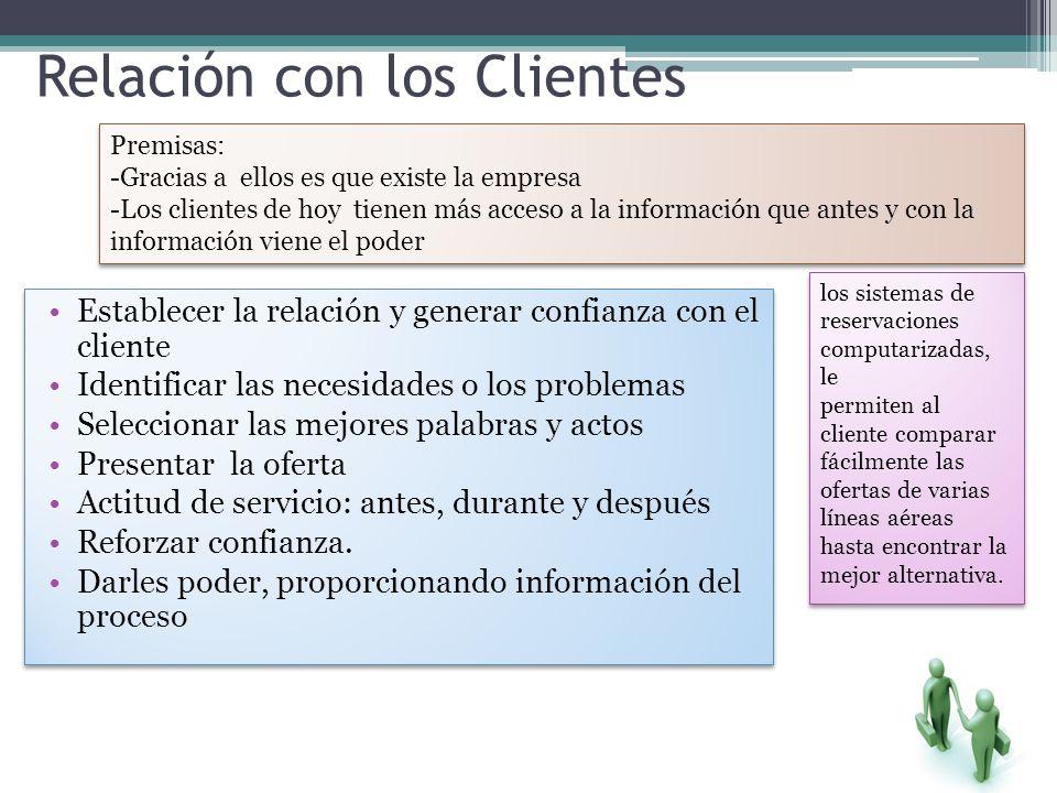 Relación con los Clientes Establecer la relación y generar confianza con el cliente Identificar las necesidades o los problemas Seleccionar las mejore