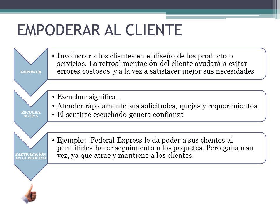EMPODERAR AL CLIENTE EMPOWER Involucrar a los clientes en el diseño de los producto o servicios. La retroalimentación del cliente ayudará a evitar err
