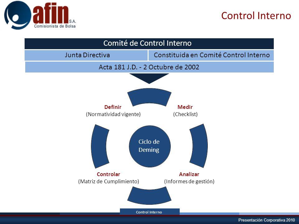Presentación Corporativa 2010 Control Interno Comité de Control Interno Junta Directiva Constituida en Comité Control Interno Acta 181 J.D. - 2 Octubr