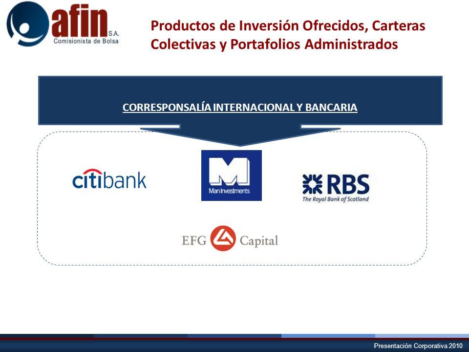 Presentación Corporativa 2010 CORRESPONSALÍA INTERNACIONAL Y BANCARIA Productos de Inversión Ofrecidos, Carteras Colectivas y Portafolios Administrado