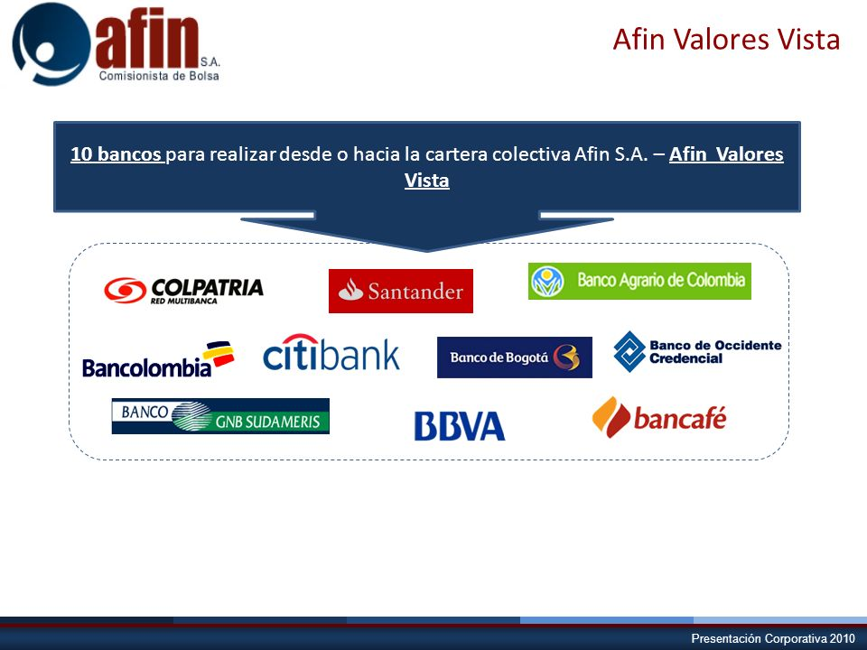 Presentación Corporativa 2010 10 bancos para realizar desde o hacia la cartera colectiva Afin S.A. – Afin Valores Vista Afin Valores Vista