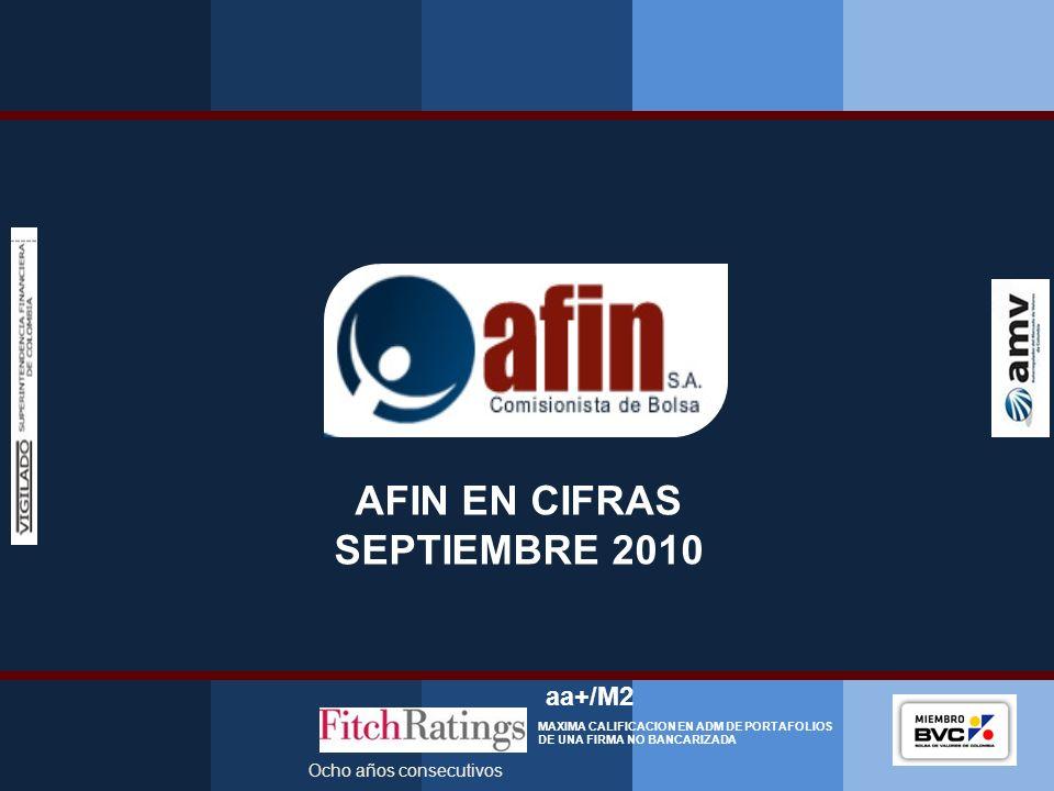 Presentación Corporativa 2010 AFIN EN CIFRAS SEPTIEMBRE 2010 Ocho años consecutivos aa+/M2 MAXIMA CALIFICACION EN ADM DE PORTAFOLIOS DE UNA FIRMA NO B