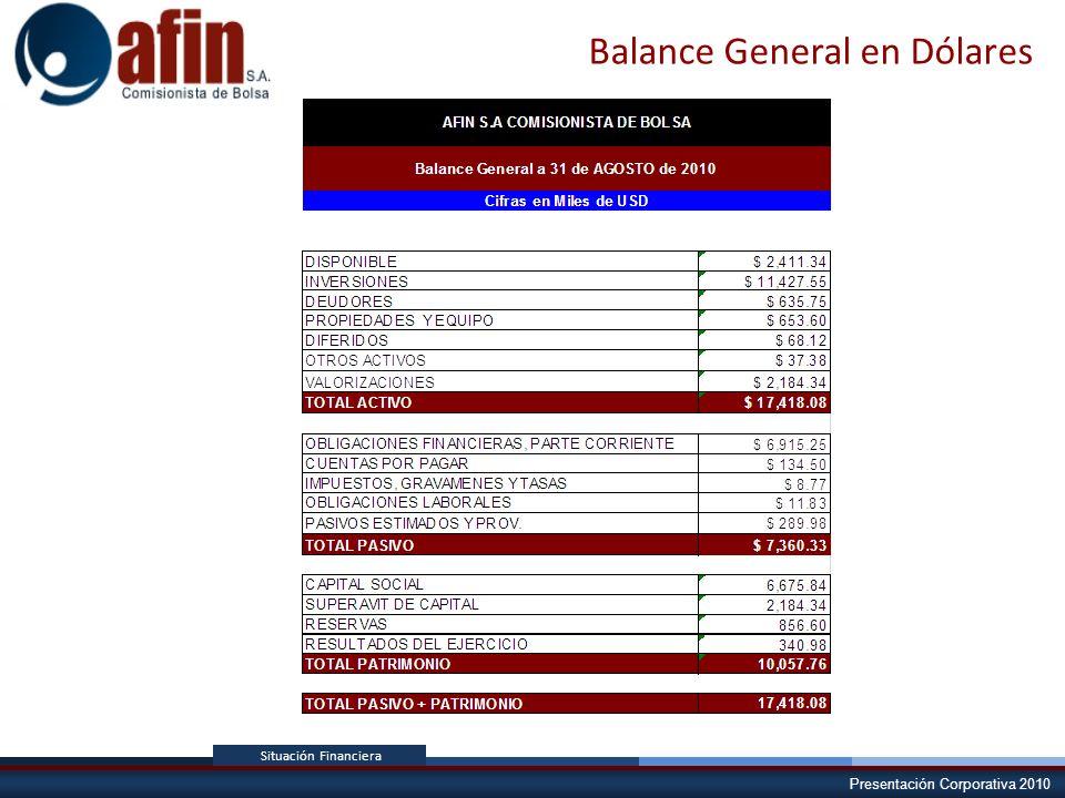 Presentación Corporativa 2010 Situación Financiera Balance General en Dólares
