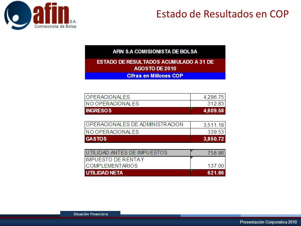 Presentación Corporativa 2010 Situación Financiera Estado de Resultados en COP