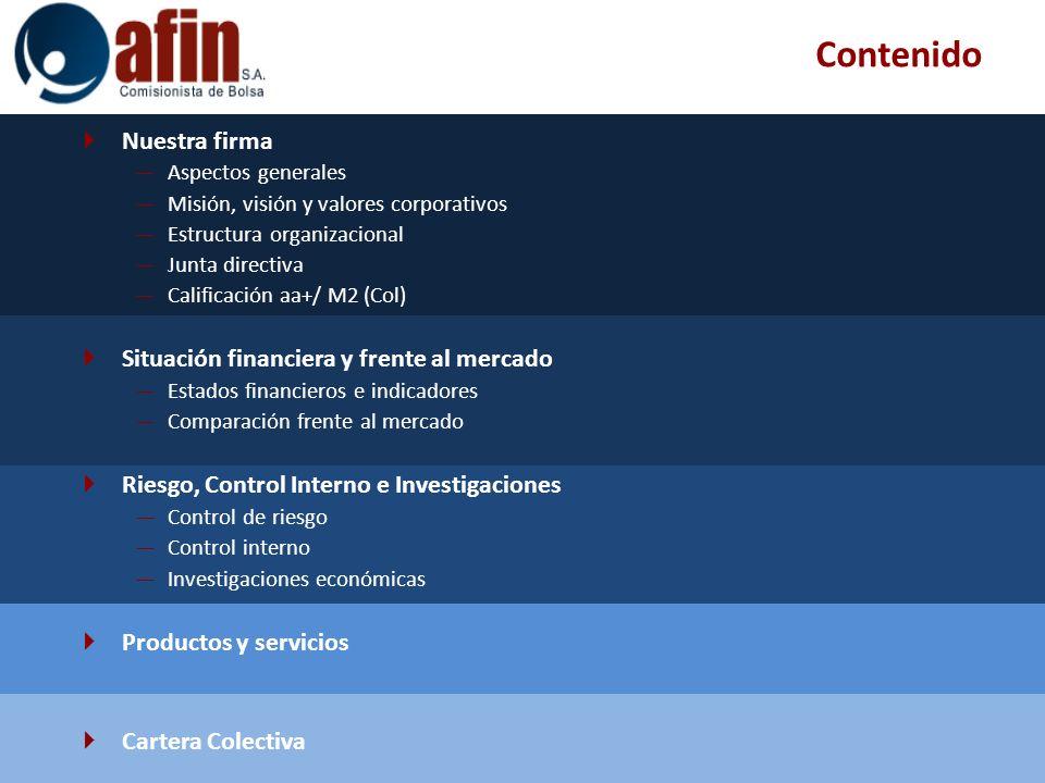 Presentación Corporativa 2010 CORRESPONSALÍA INTERNACIONAL Y BANCARIA Productos de Inversión Ofrecidos, Carteras Colectivas y Portafolios Administrados