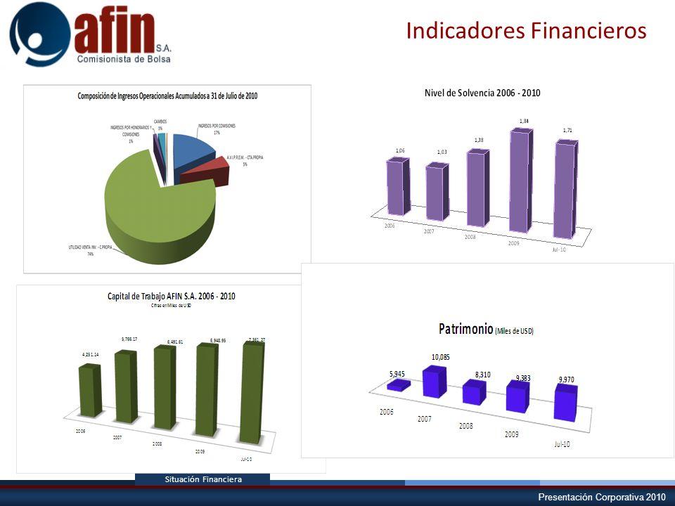 Presentación Corporativa 2010 Indicadores Financieros Situación Financiera