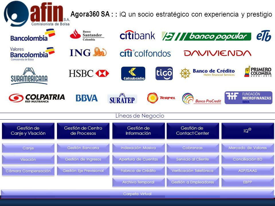 Agora360 SA : : iQ un socio estratégico con experiencia y prestigio Líneas de Negocio Gestión de Canje y Visación Gestión de Canje y Visación Canje Vi