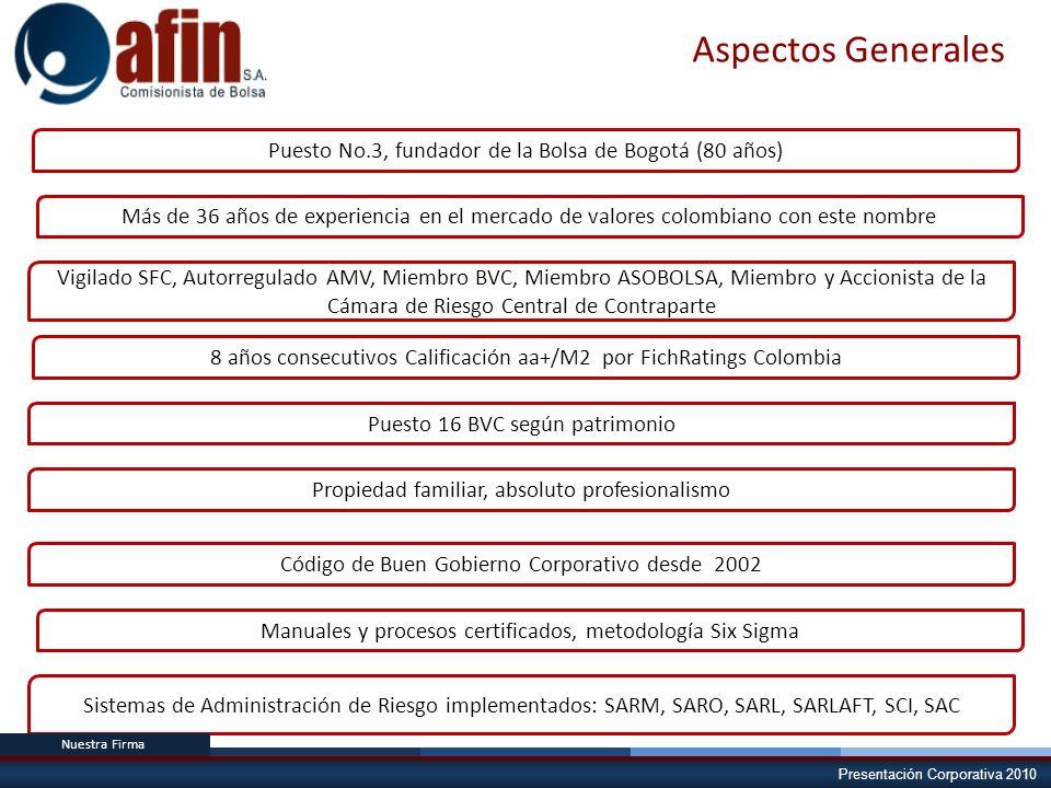 Presentación Corporativa 2010 Aspectos Generales Puesto No.3, fundador de la Bolsa de Bogotá (80 años) 8 años consecutivos Calificación aa+/M2 por Fic