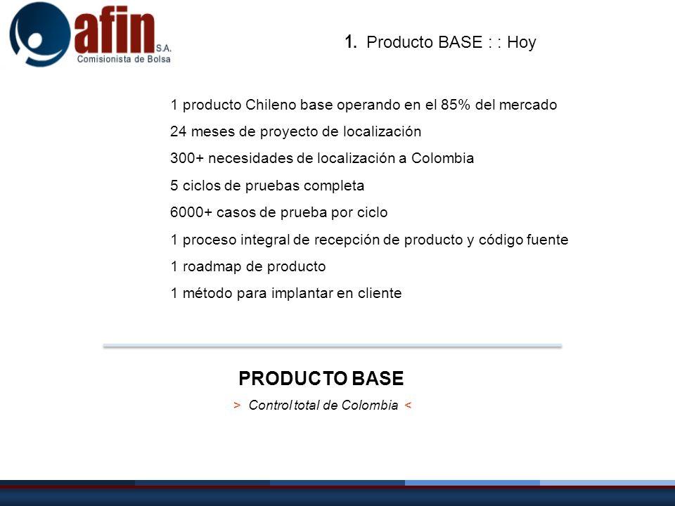 1 producto Chileno base operando en el 85% del mercado 24 meses de proyecto de localización 300+ necesidades de localización a Colombia 5 ciclos de pr