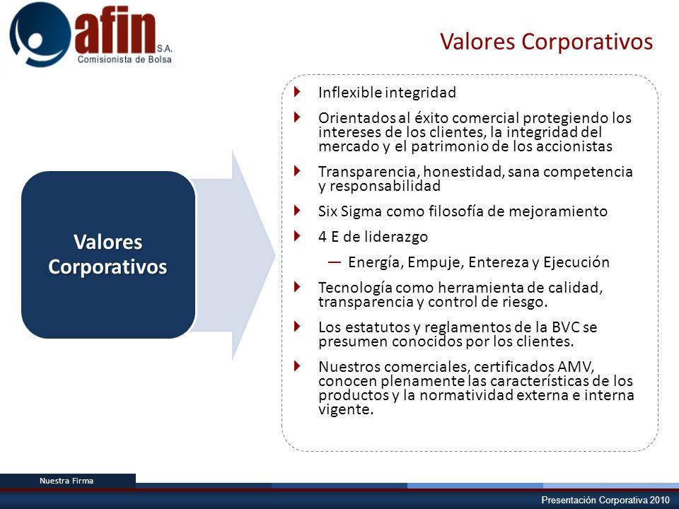 Presentación Corporativa 2010 Valores Corporativos Inflexible integridad Orientados al éxito comercial protegiendo los intereses de los clientes, la i