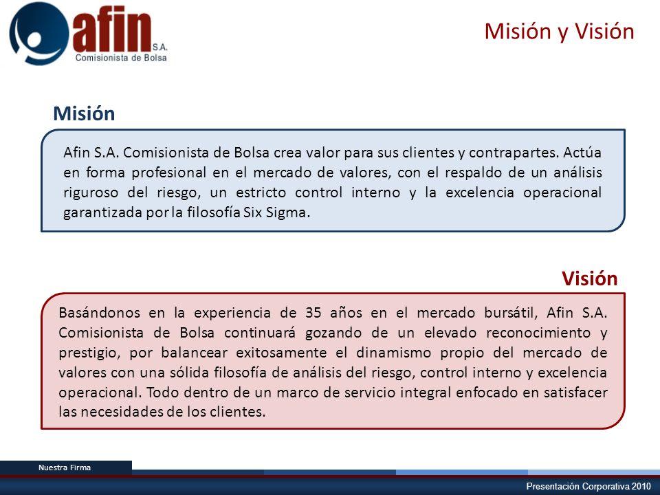 Presentación Corporativa 2010 Misión y Visión Afin S.A. Comisionista de Bolsa crea valor para sus clientes y contrapartes. Actúa en forma profesional