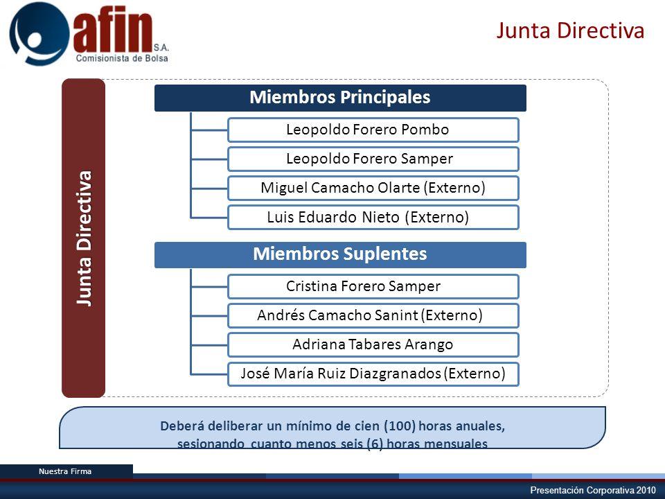 Presentación Corporativa 2010 Deberá deliberar un mínimo de cien (100) horas anuales, sesionando cuanto menos seis (6) horas mensuales Junta Directiva