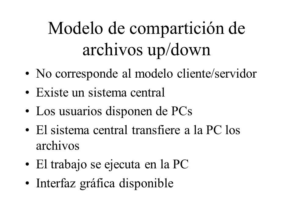 Modelo de compartición de archivos up/down No corresponde al modelo cliente/servidor Existe un sistema central Los usuarios disponen de PCs El sistema