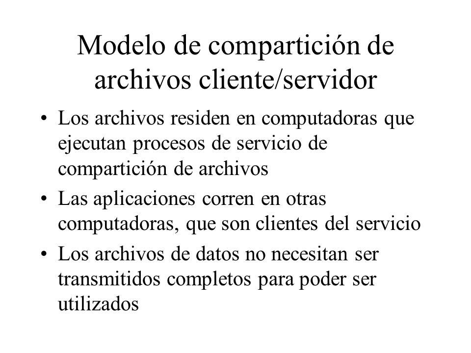 Modelo de compartición de archivos cliente/servidor Los archivos residen en computadoras que ejecutan procesos de servicio de compartición de archivos