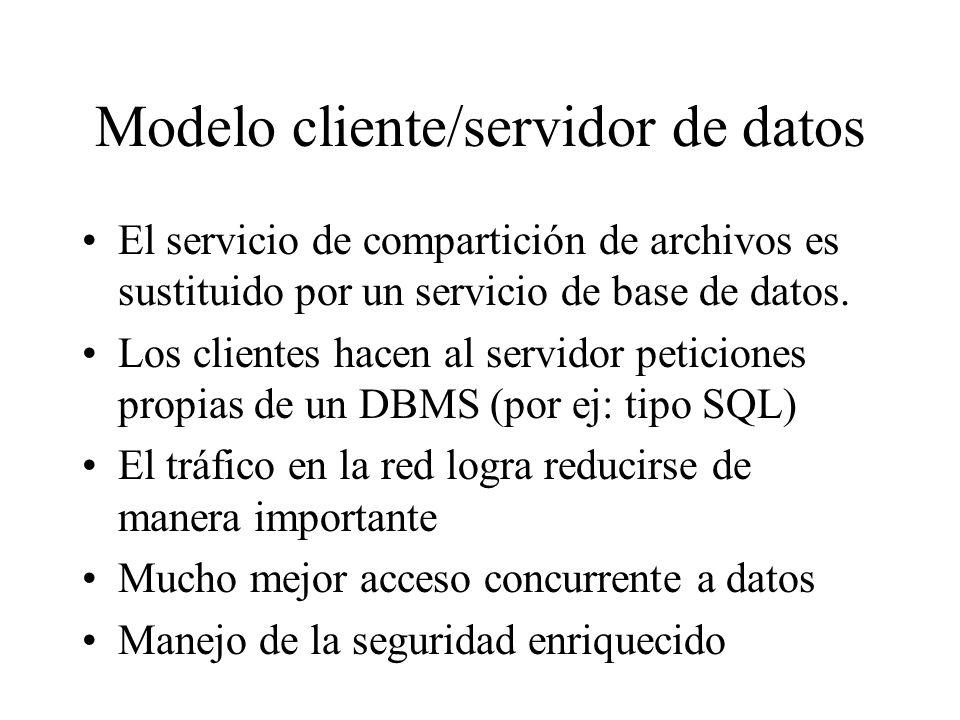 Modelo cliente/servidor de datos El servicio de compartición de archivos es sustituido por un servicio de base de datos. Los clientes hacen al servido