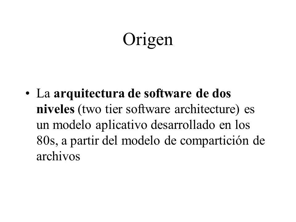 Origen La arquitectura de software de dos niveles (two tier software architecture) es un modelo aplicativo desarrollado en los 80s, a partir del model